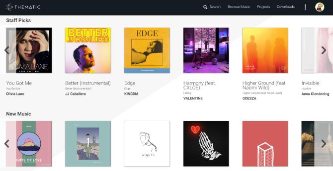 Descargar Música Gratis Y Sin Derechos De Autor 5 Sitios Web