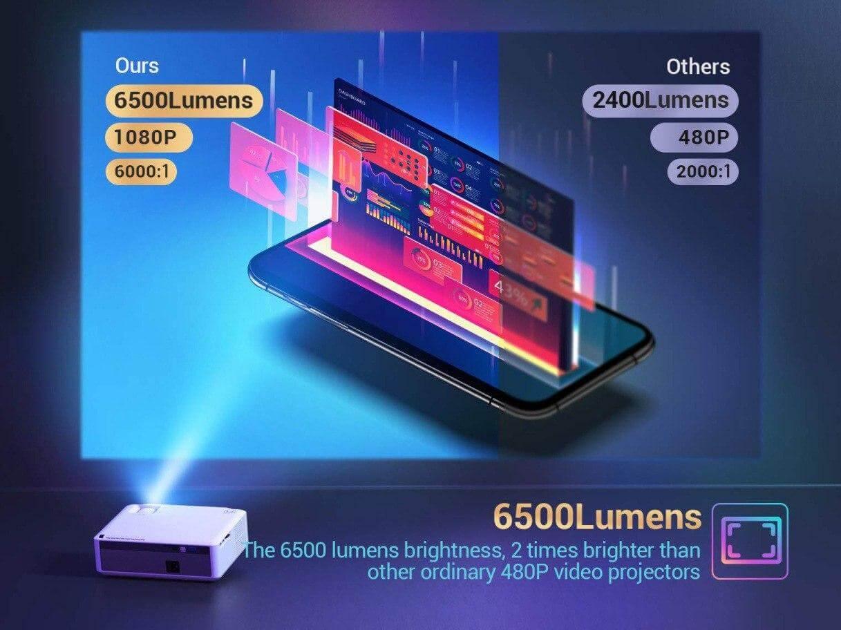 V630 1080p Full HD