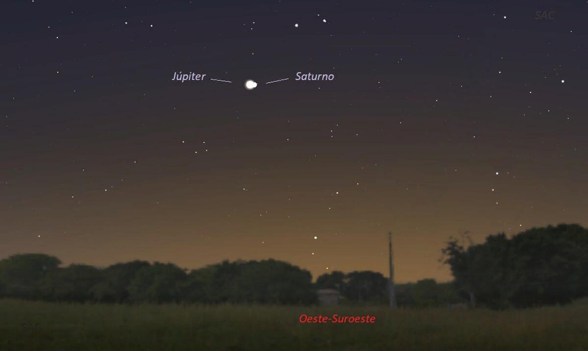 Jupiter y Saturno